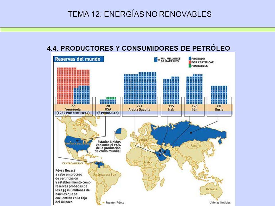 TEMA 12: ENERGÍAS NO RENOVABLES 4.4. PRODUCTORES Y CONSUMIDORES DE PETRÓLEO