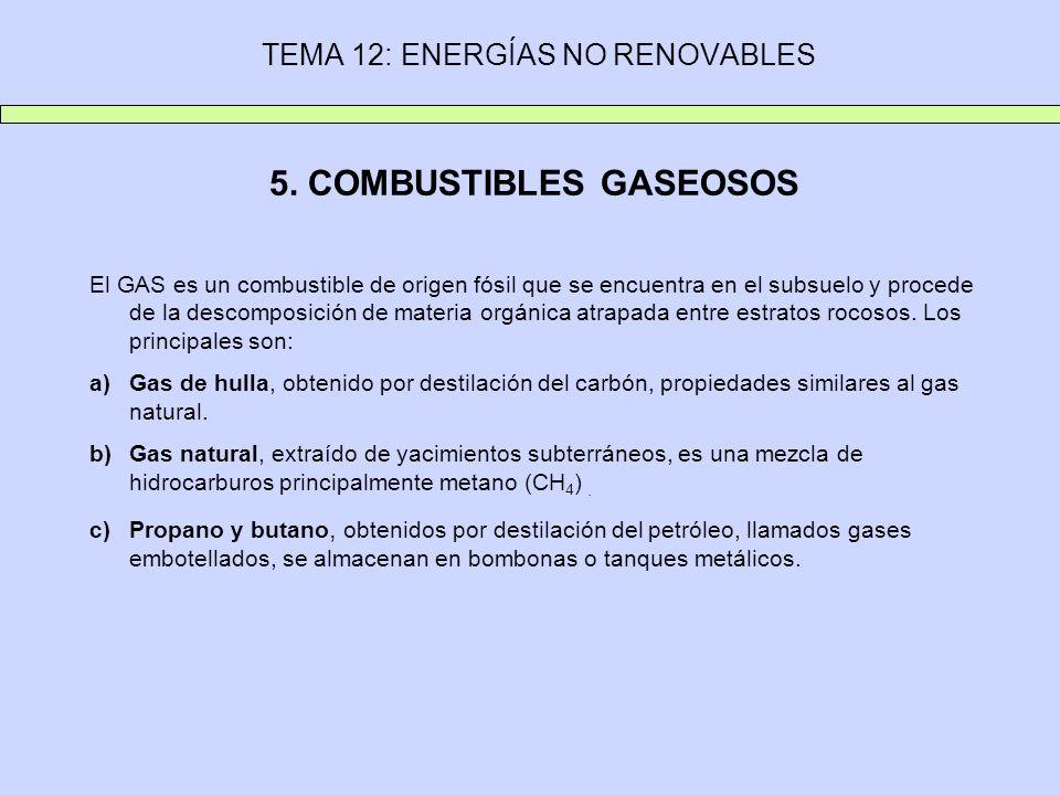 TEMA 12: ENERGÍAS NO RENOVABLES 5.