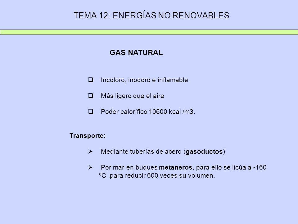 TEMA 12: ENERGÍAS NO RENOVABLES GAS NATURAL Incoloro, inodoro e inflamable.