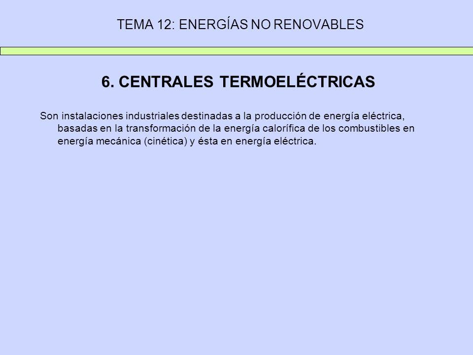 TEMA 12: ENERGÍAS NO RENOVABLES 6.