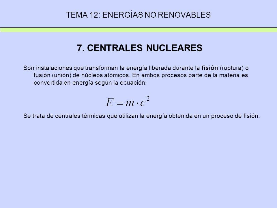 TEMA 12: ENERGÍAS NO RENOVABLES 7.