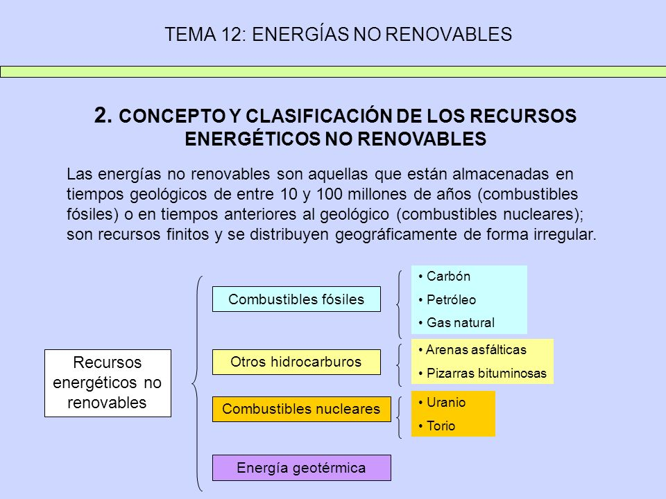 TEMA 12: ENERGÍAS NO RENOVABLES 2.