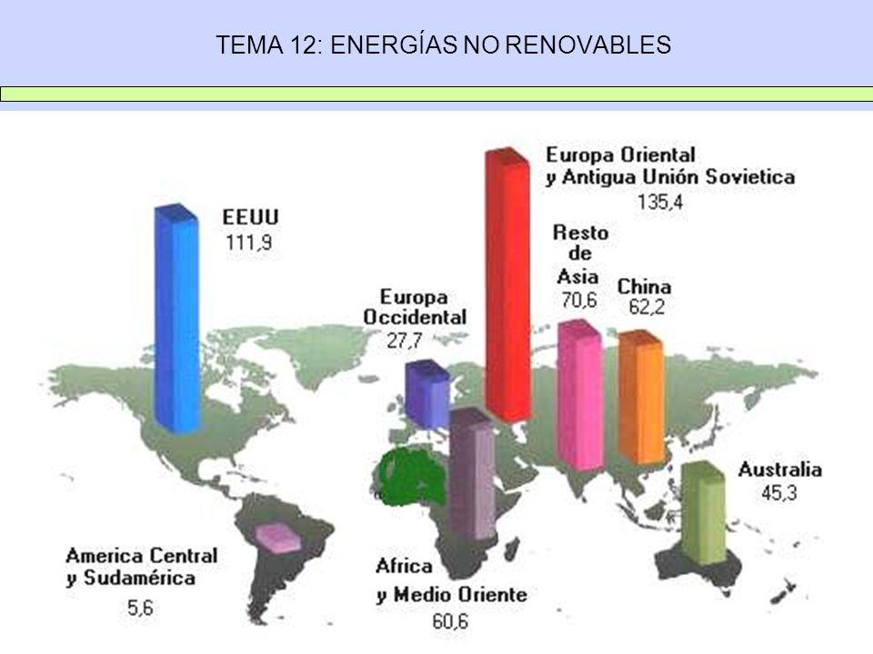 TEMA 12: ENERGÍAS NO RENOVABLES Reservas de carbón El carbón se encuentra en casi todas las regiones del mundo, pero en la actualidad los únicos depósitos de importancia comercial están en Europa, Asia, Australia y América del Norte.