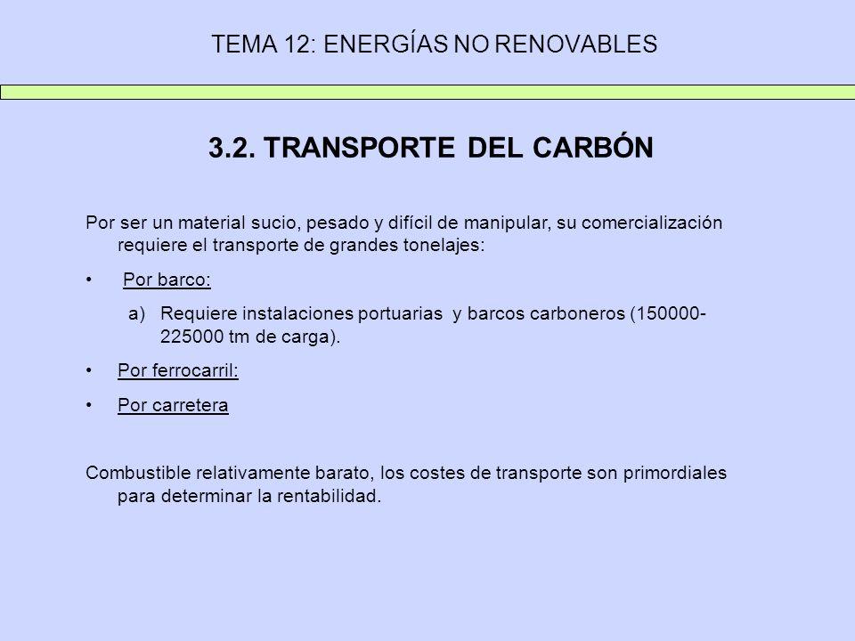 TEMA 12: ENERGÍAS NO RENOVABLES 3.2.
