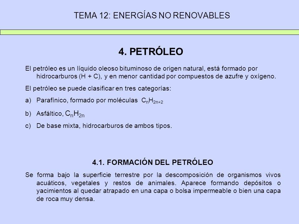 TEMA 12: ENERGÍAS NO RENOVABLES 4.