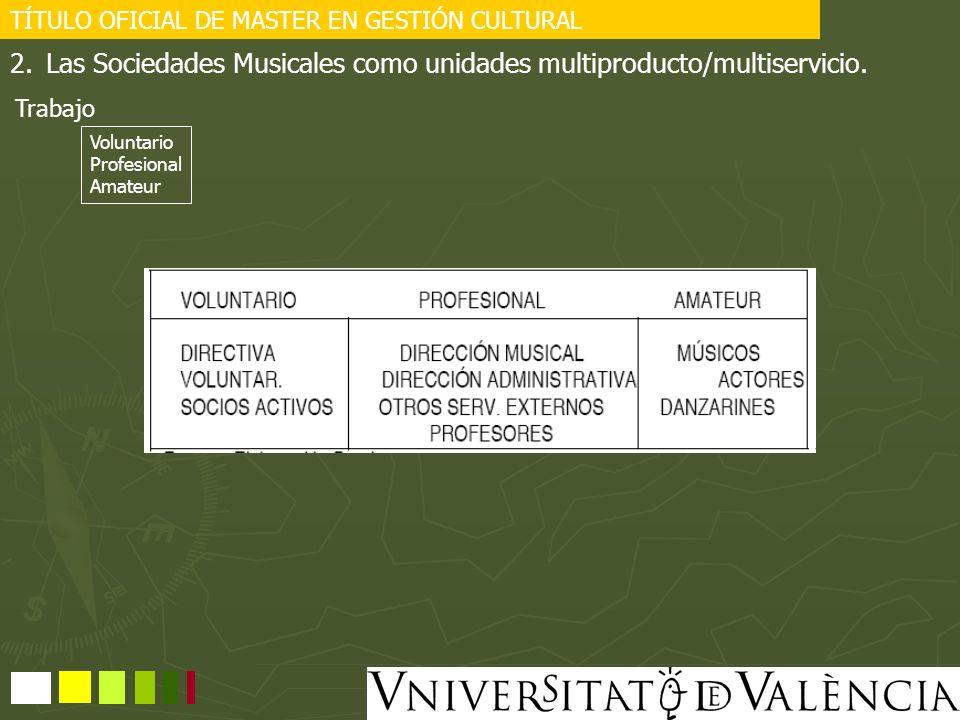 TÍTULO OFICIAL DE MASTER EN GESTIÓN CULTURAL Trabajo Voluntario Profesional Amateur 2.Las Sociedades Musicales como unidades multiproducto/multiservic