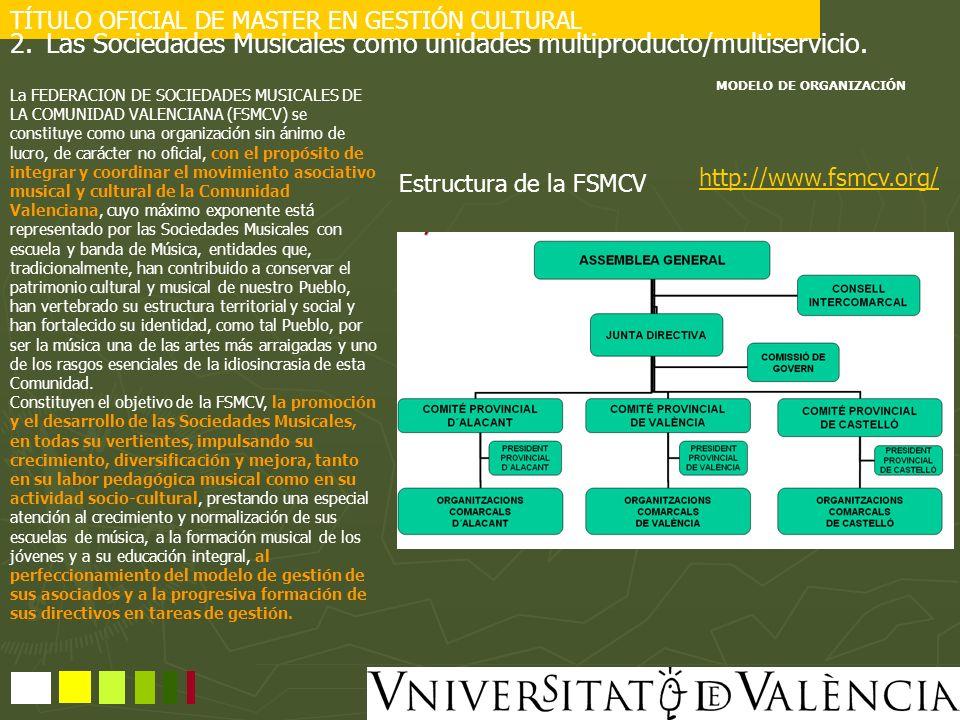 TÍTULO OFICIAL DE MASTER EN GESTIÓN CULTURAL Estructura de la FSMCV http://www.fsmcv.org/ La FEDERACION DE SOCIEDADES MUSICALES DE LA COMUNIDAD VALENC