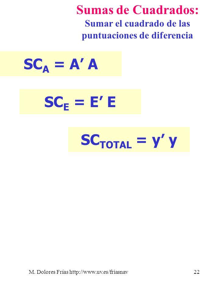 M. Dolores Frías http://www.uv.es/friasnav22 Sumas de Cuadrados: Sumar el cuadrado de las puntuaciones de diferencia SC A = A A SC E = E E SC TOTAL =