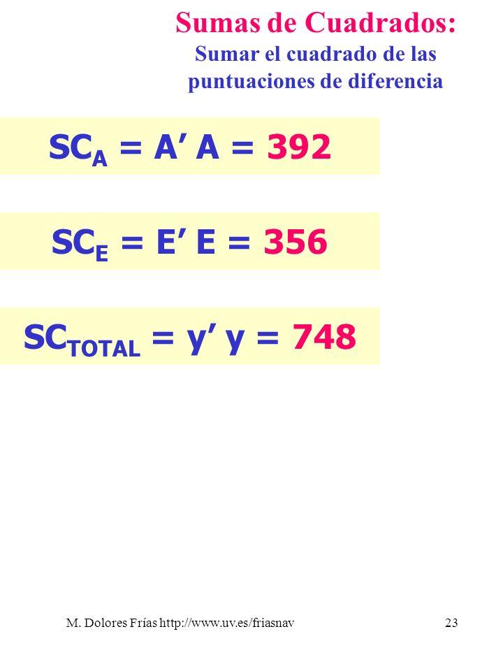 M. Dolores Frías http://www.uv.es/friasnav23 Sumas de Cuadrados: Sumar el cuadrado de las puntuaciones de diferencia SC A = A A = 392 SC E = E E = 356