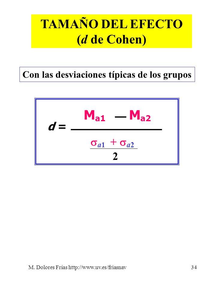 M. Dolores Frías http://www.uv.es/friasnav34 TAMAÑO DEL EFECTO (d de Cohen) d = M a1 M a2 a1 + a2 2 Con las desviaciones típicas de los grupos