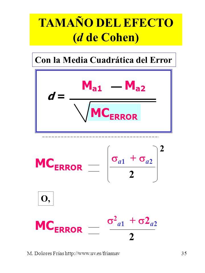 M. Dolores Frías http://www.uv.es/friasnav35 TAMAÑO DEL EFECTO (d de Cohen) MC ERROR a1 + a2 2 2 MC ERROR 2 a1 + 2 a2 2 O, d = MC ERROR M a1 M a2 Con