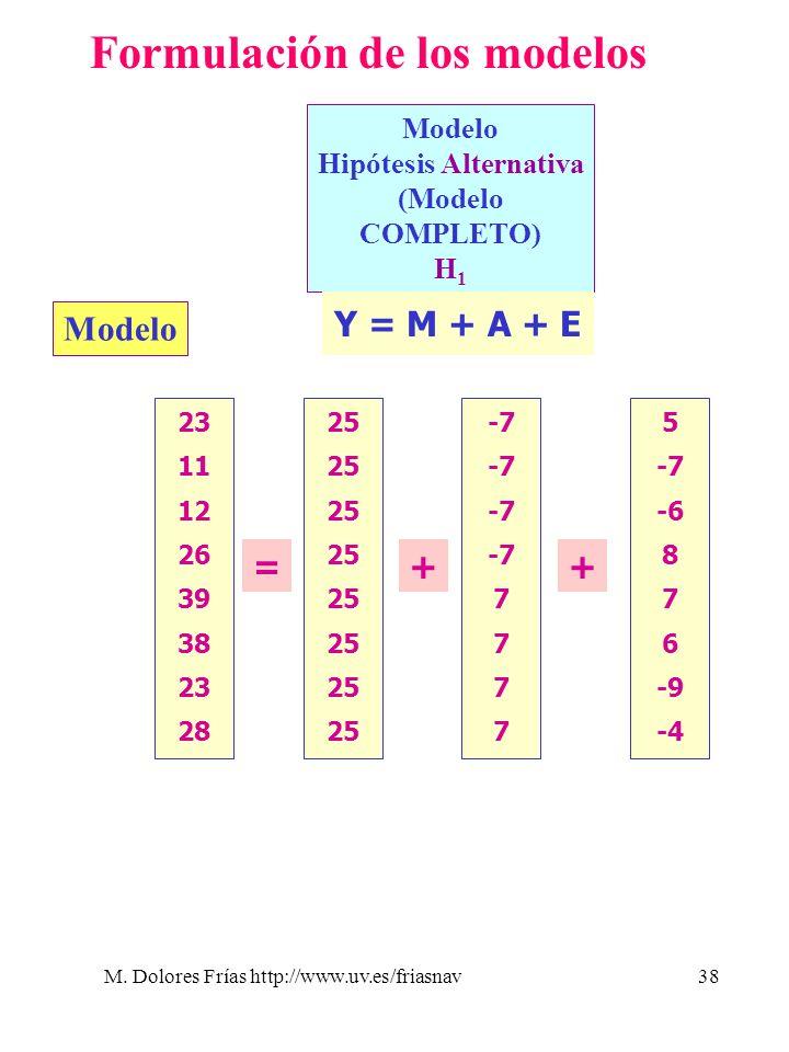 M. Dolores Frías http://www.uv.es/friasnav38 Formulación de los modelos Modelo Hipótesis Alternativa (Modelo COMPLETO) H 1 Y = M + A + E Modelo 23 11