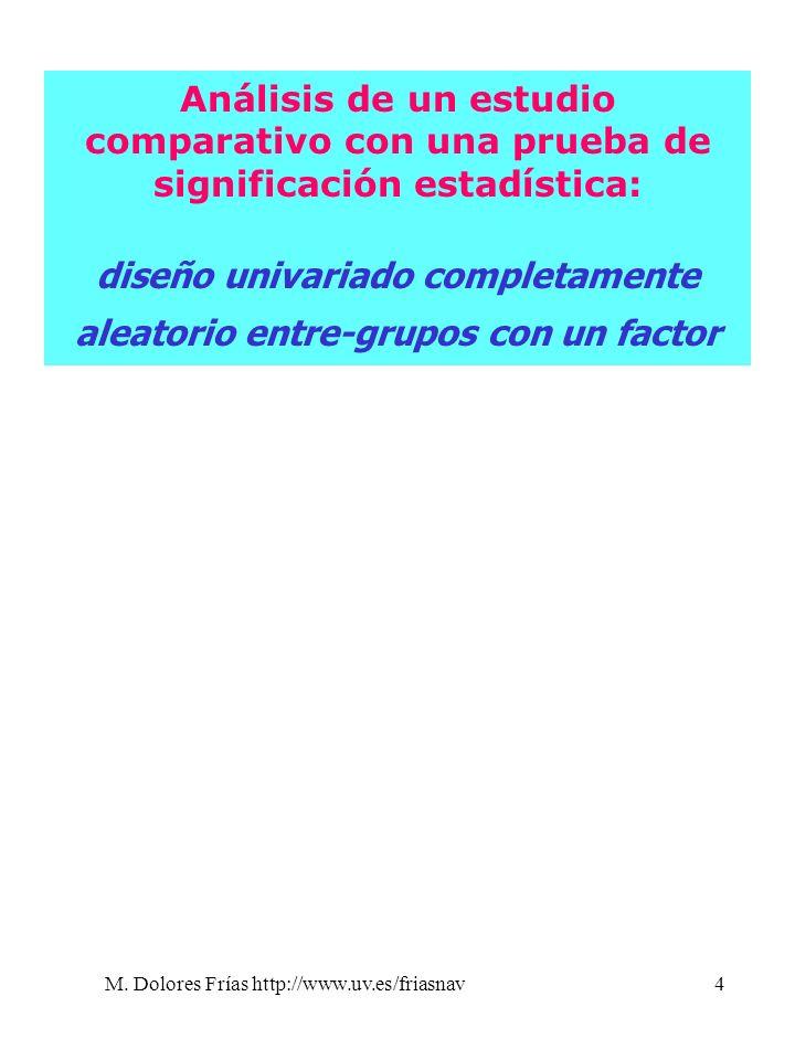 M. Dolores Frías http://www.uv.es/friasnav4 Análisis de un estudio comparativo con una prueba de significación estadística: diseño univariado completa