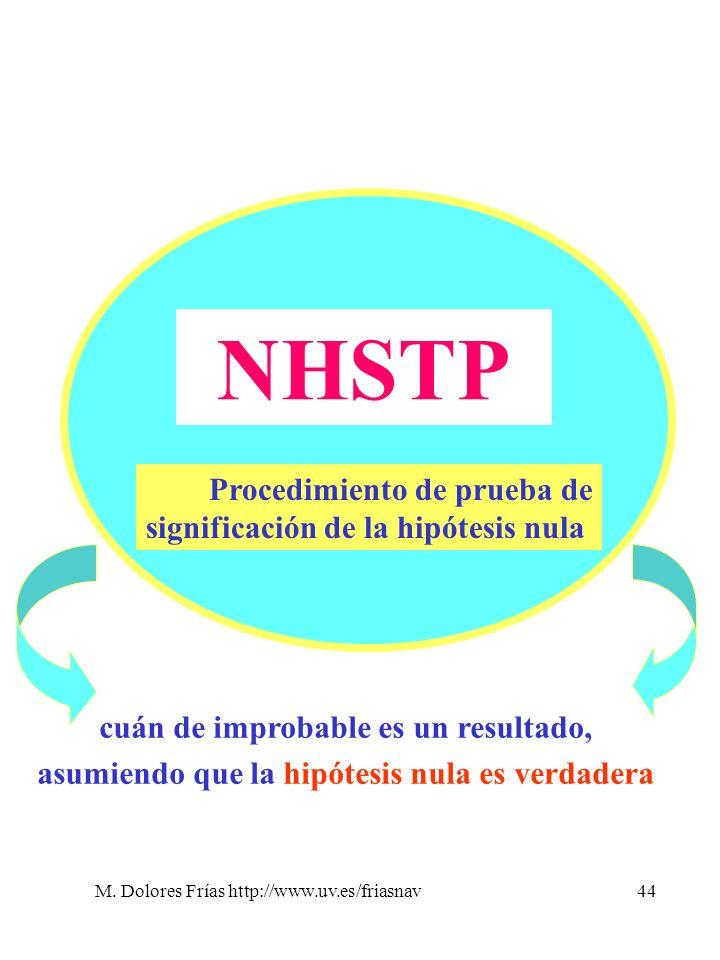M. Dolores Frías http://www.uv.es/friasnav44 NHSTP Procedimiento de prueba de significación de la hipótesis nula cuán de improbable es un resultado, a