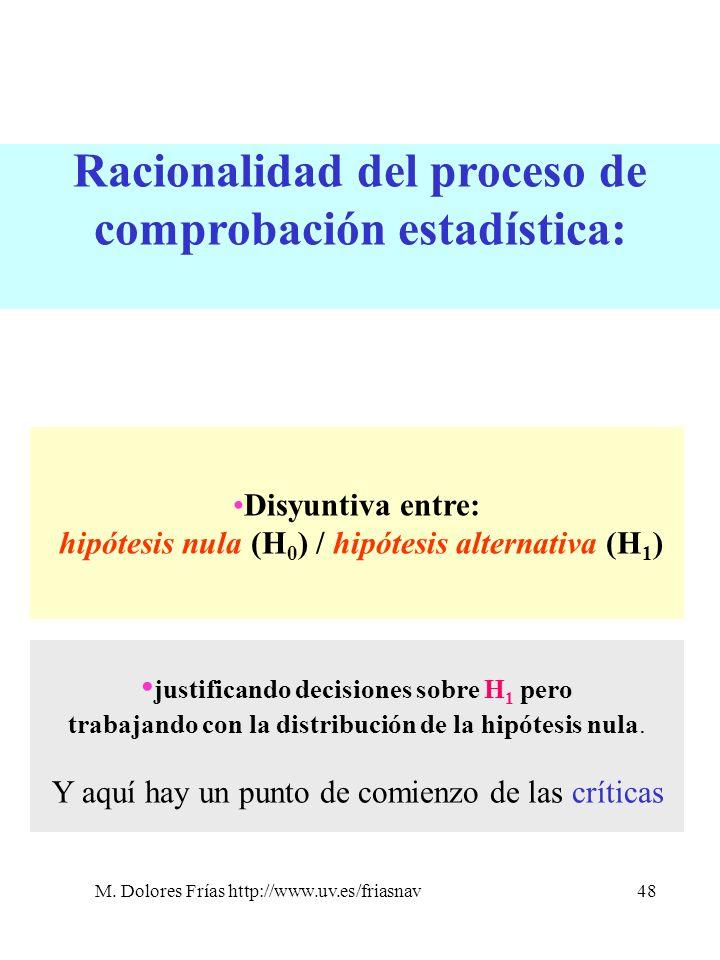 M. Dolores Frías http://www.uv.es/friasnav48 Racionalidad del proceso de comprobación estadística: Disyuntiva entre: hipótesis nula (H 0 ) / hipótesis