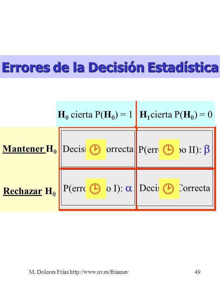 M. Dolores Frías http://www.uv.es/friasnav49 Errores de la Decisión Estadística P(error Tipo I): Decisión Correcta Mantener H 0 Rechazar H 0 H 0 ciert