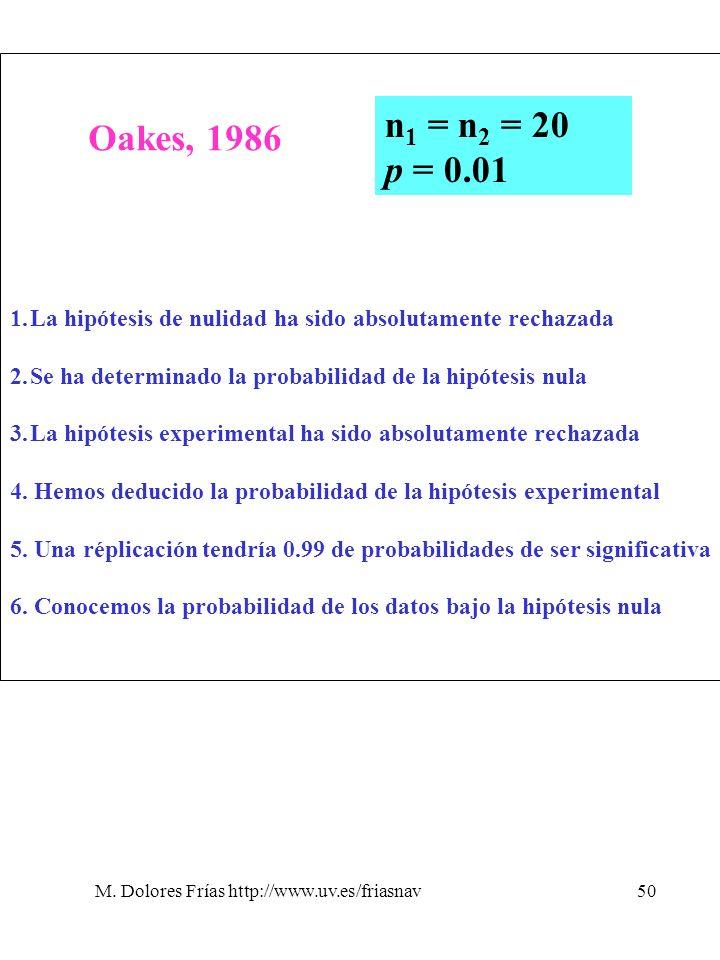 M. Dolores Frías http://www.uv.es/friasnav50 Oakes, 1986 n 1 = n 2 = 20 p = 0.01 1.La hipótesis de nulidad ha sido absolutamente rechazada 2.Se ha det