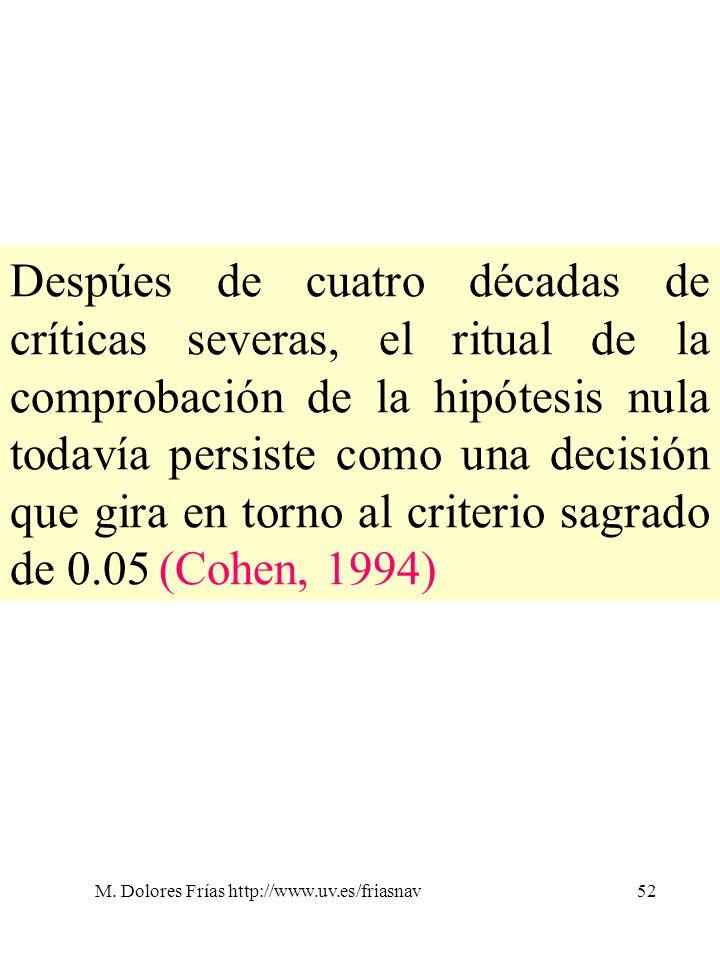 M. Dolores Frías http://www.uv.es/friasnav52 Despúes de cuatro décadas de críticas severas, el ritual de la comprobación de la hipótesis nula todavía