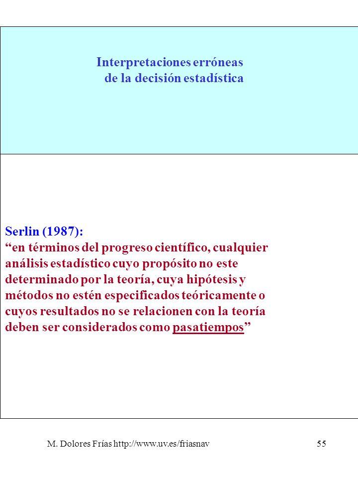 M. Dolores Frías http://www.uv.es/friasnav55 Interpretaciones erróneas de la decisión estadística 1. La hipótesis sustantiva=hipótesis estadística que