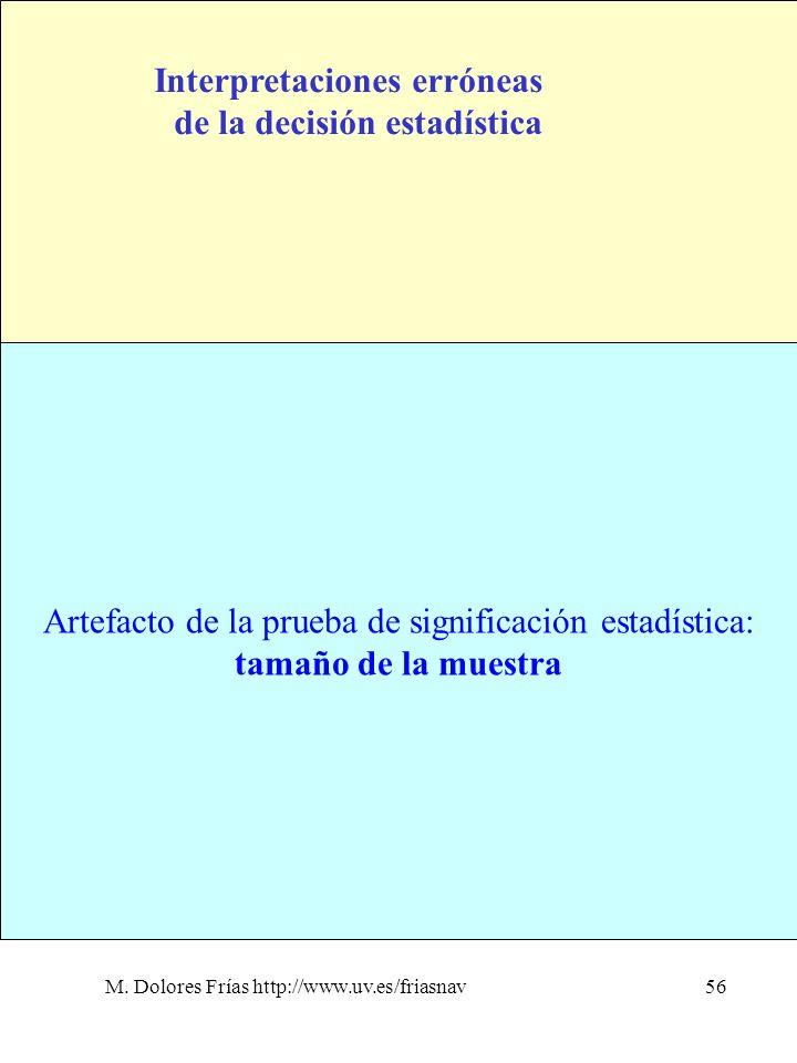 M. Dolores Frías http://www.uv.es/friasnav56 Interpretaciones erróneas de la decisión estadística 2. La comprobación de la hipótesis nula carece de va