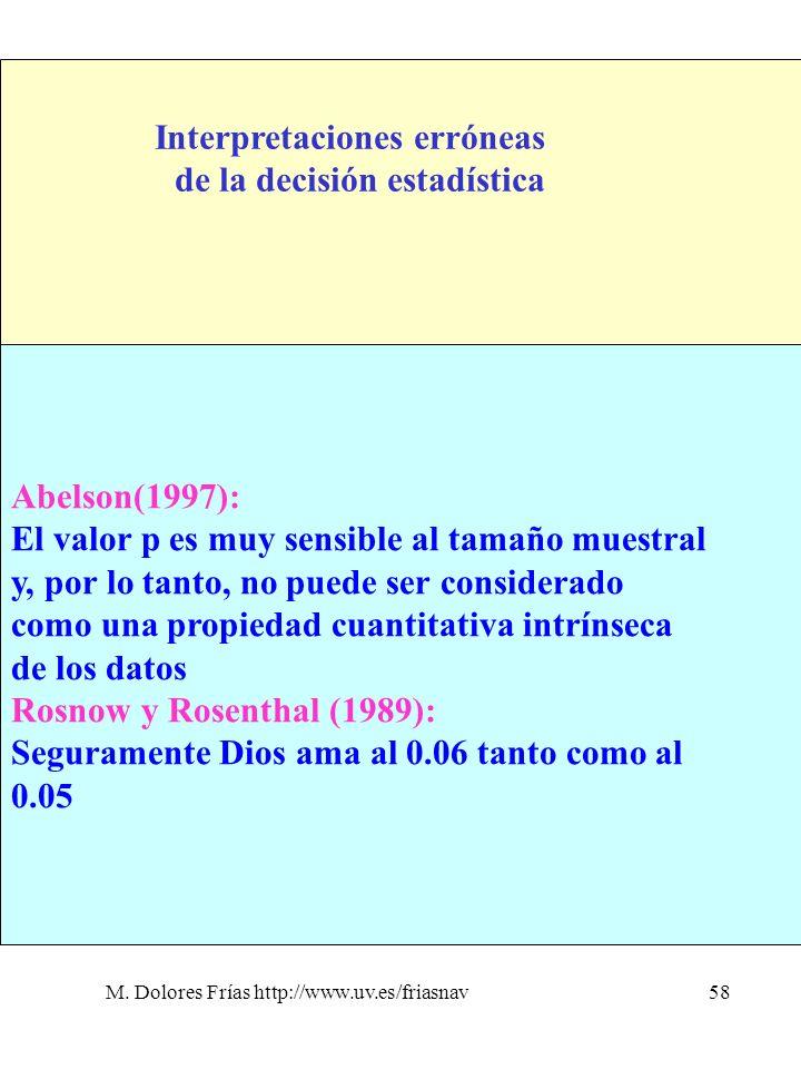 M. Dolores Frías http://www.uv.es/friasnav58 Interpretaciones erróneas de la decisión estadística 5. Incertidumbre en la interpretación de los resulta