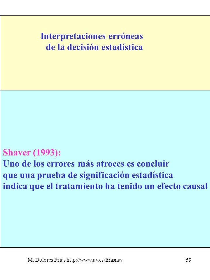 M. Dolores Frías http://www.uv.es/friasnav59 Interpretaciones erróneas de la decisión estadística 6. El valor p: es el oráculo de la verdad Carver (19