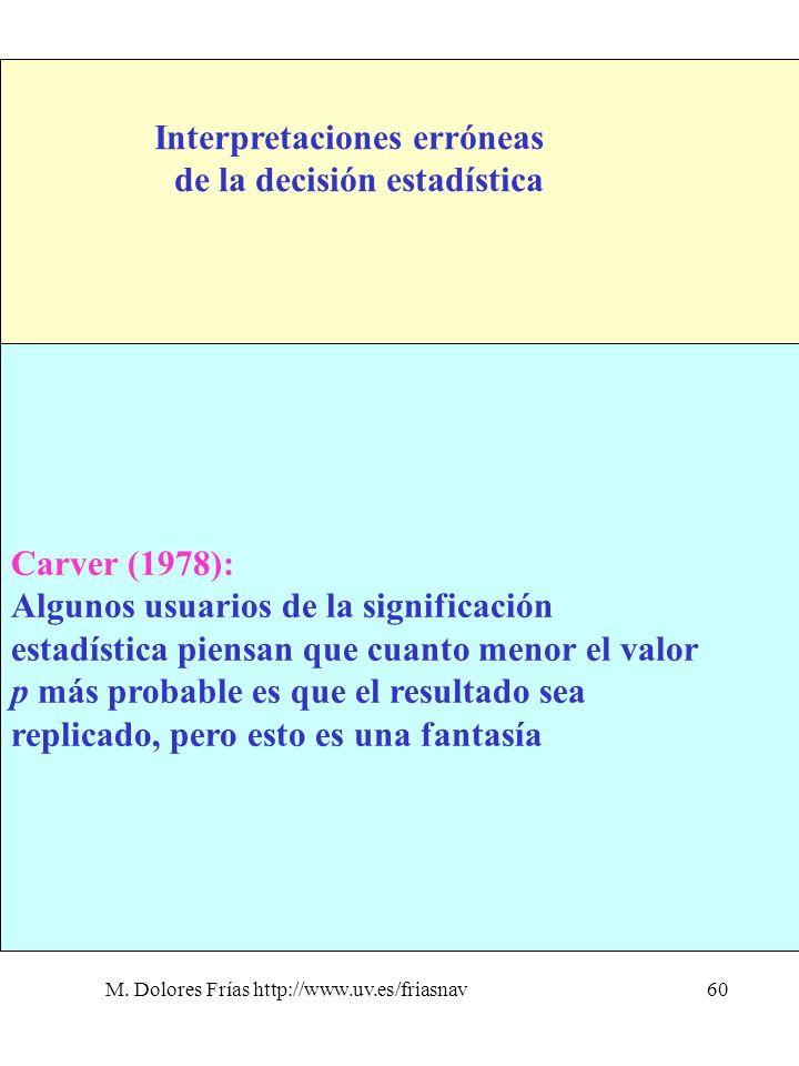 M. Dolores Frías http://www.uv.es/friasnav60 Interpretaciones erróneas de la decisión estadística 9. p = magnitud o importancia del efecto 10. 1 - p =