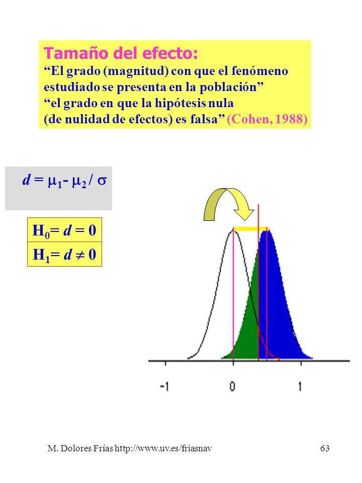 M. Dolores Frías http://www.uv.es/friasnav63 Tamaño del efecto: El grado (magnitud) con que el fenómeno estudiado se presenta en la población el grado