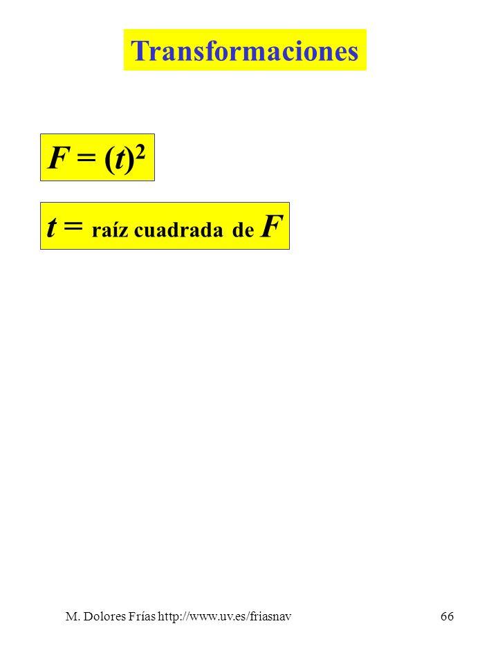M. Dolores Frías http://www.uv.es/friasnav66 F = (t) 2 t = raíz cuadrada de F Transformaciones
