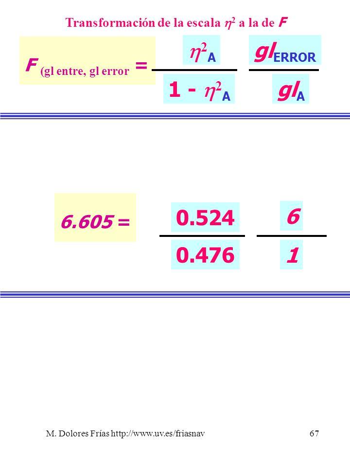 M. Dolores Frías http://www.uv.es/friasnav67 Transformación de la escala 2 a la de F F (gl entre, gl error = 2 A 1 - 2 A gl ERROR gl A 6.605 = 0.524 0