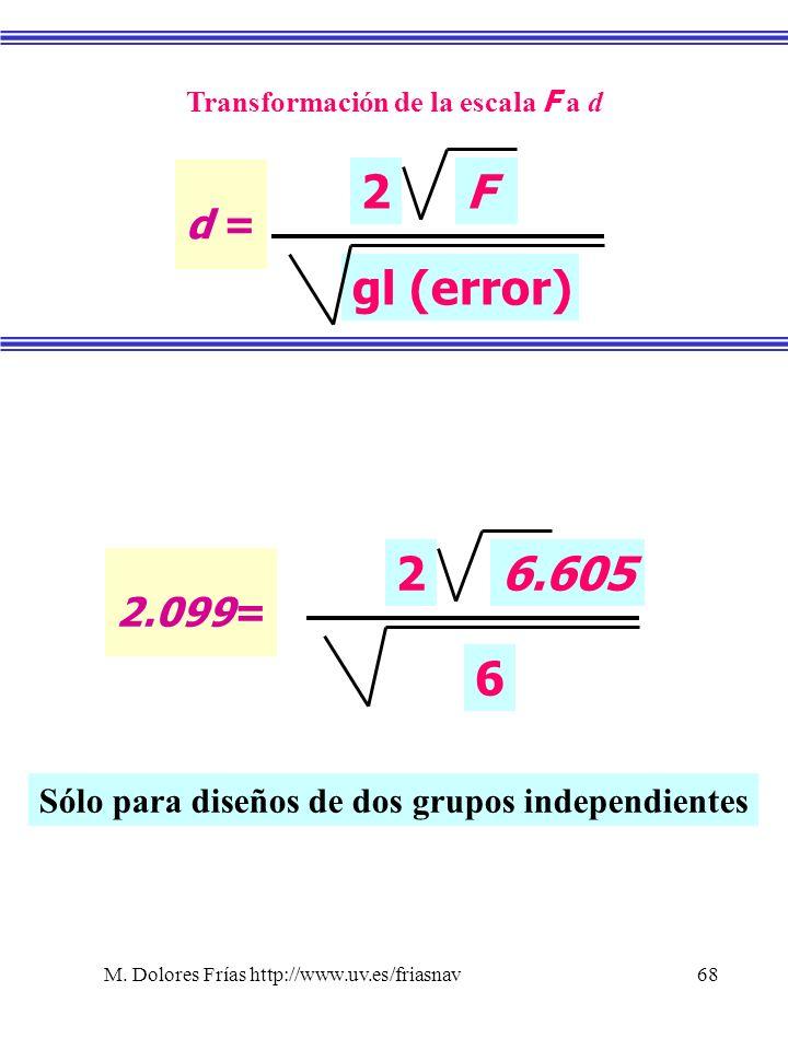 M. Dolores Frías http://www.uv.es/friasnav68 2.099= 6 26.605 Transformación de la escala F a d d = gl (error) 2F Sólo para diseños de dos grupos indep