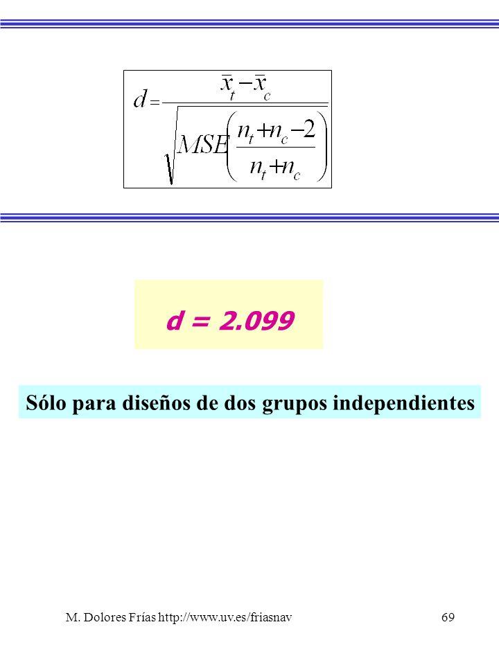 M. Dolores Frías http://www.uv.es/friasnav69 d = 2.099 Sólo para diseños de dos grupos independientes