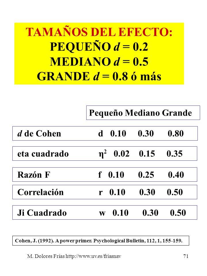 M. Dolores Frías http://www.uv.es/friasnav71 TAMAÑOS DEL EFECTO: PEQUEÑO d = 0.2 MEDIANO d = 0.5 GRANDE d = 0.8 ó más eta cuadrado η 2 0.02 0.15 0.35
