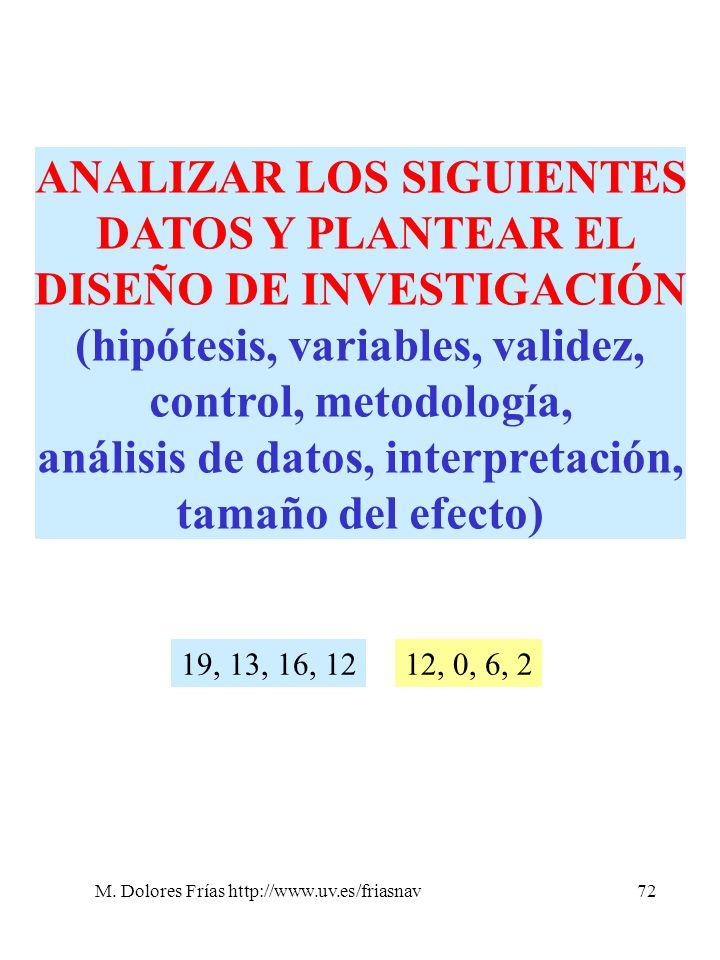 M. Dolores Frías http://www.uv.es/friasnav72 ANALIZAR LOS SIGUIENTES DATOS Y PLANTEAR EL DISEÑO DE INVESTIGACIÓN (hipótesis, variables, validez, contr