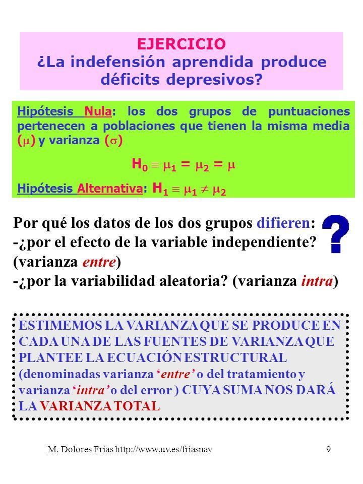 M. Dolores Frías http://www.uv.es/friasnav9 EJERCICIO ¿La indefensión aprendida produce déficits depresivos? Hipótesis Nula: los dos grupos de puntuac