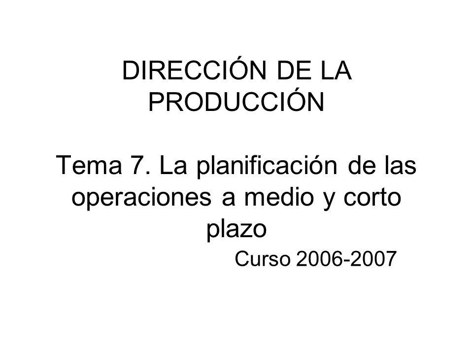 PLANIFICACIÓN DE LA PRODUCCIÓN A MUY CORTO PLAZO 1.- Operación más corta (OMC) 2.- Operación más larga (OML) 3.- Trabajo más corto (TMC) 4.- Trabajo más largo (TML) 5.- Menor tiempo restante (MRT) 6.- Menor ratio crítico (MRC) 7.- Menor tiempo de holgura (MTH) 8.- Menor tiempo de holgura por operación restante (MTHOR) 9.- Método LIFO 10.- Método FIFO REGLAS DE PRIORIDAD Reglas de prioridad