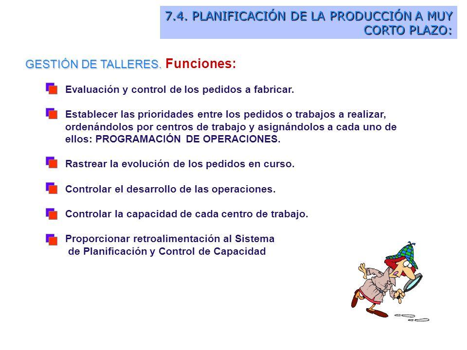 7.4. PLANIFICACIÓN DE LA PRODUCCIÓN A MUY CORTO PLAZO: Evaluación y control de los pedidos a fabricar. Establecer las prioridades entre los pedidos o