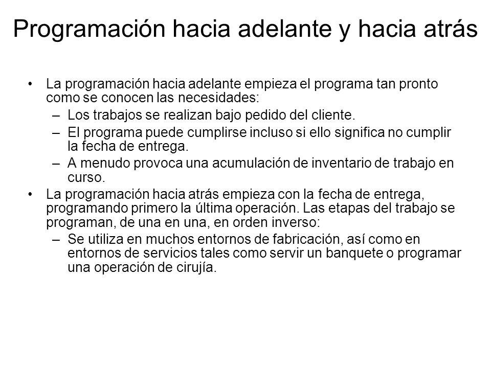 Programación hacia adelante y hacia atrás La programación hacia adelante empieza el programa tan pronto como se conocen las necesidades: –Los trabajos