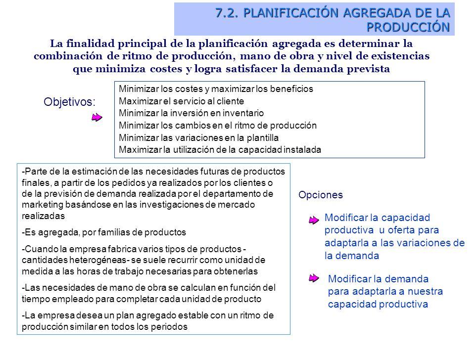 7.2. PLANIFICACIÓN AGREGADA DE LA PRODUCCIÓN 7.2. PLANIFICACIÓN AGREGADA DE LA PRODUCCIÓN La finalidad principal de la planificación agregada es deter