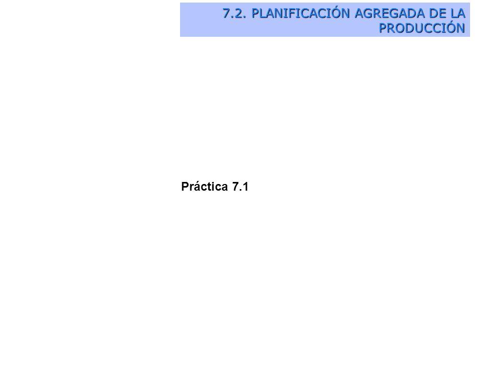 7.2. PLANIFICACIÓN AGREGADA DE LA PRODUCCIÓN 7.2. PLANIFICACIÓN AGREGADA DE LA PRODUCCIÓN Práctica 7.1