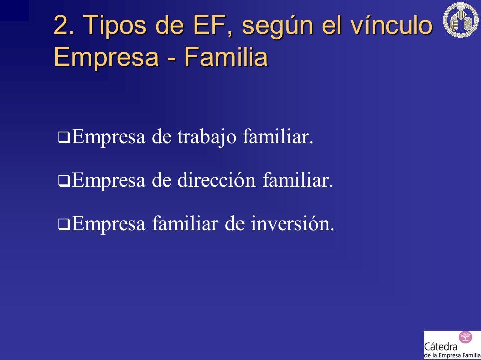 Empresa de trabajo familiar. Empresa de dirección familiar. Empresa familiar de inversión. 2. Tipos de EF, según el vínculo Empresa - Familia