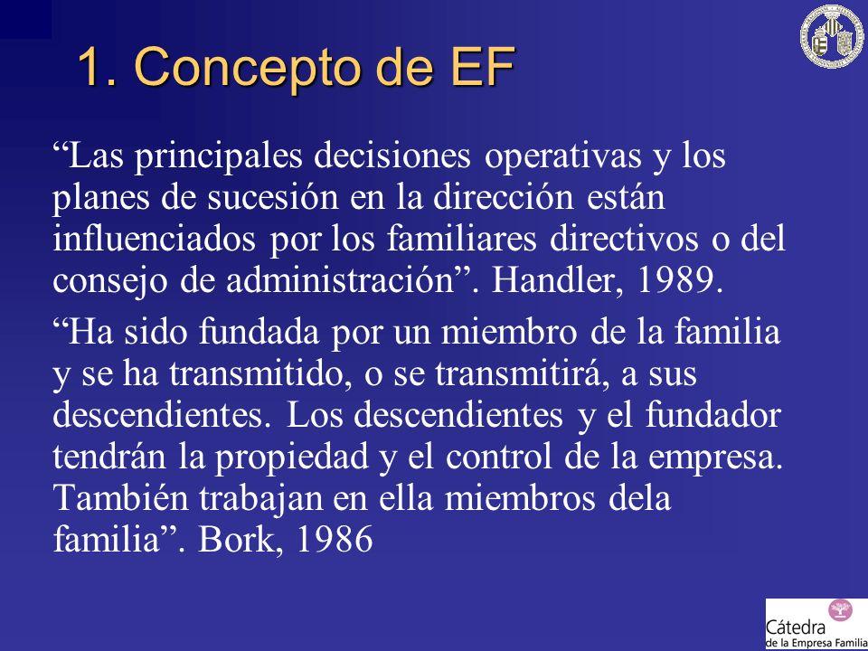 1. Concepto de EF Las principales decisiones operativas y los planes de sucesión en la dirección están influenciados por los familiares directivos o d