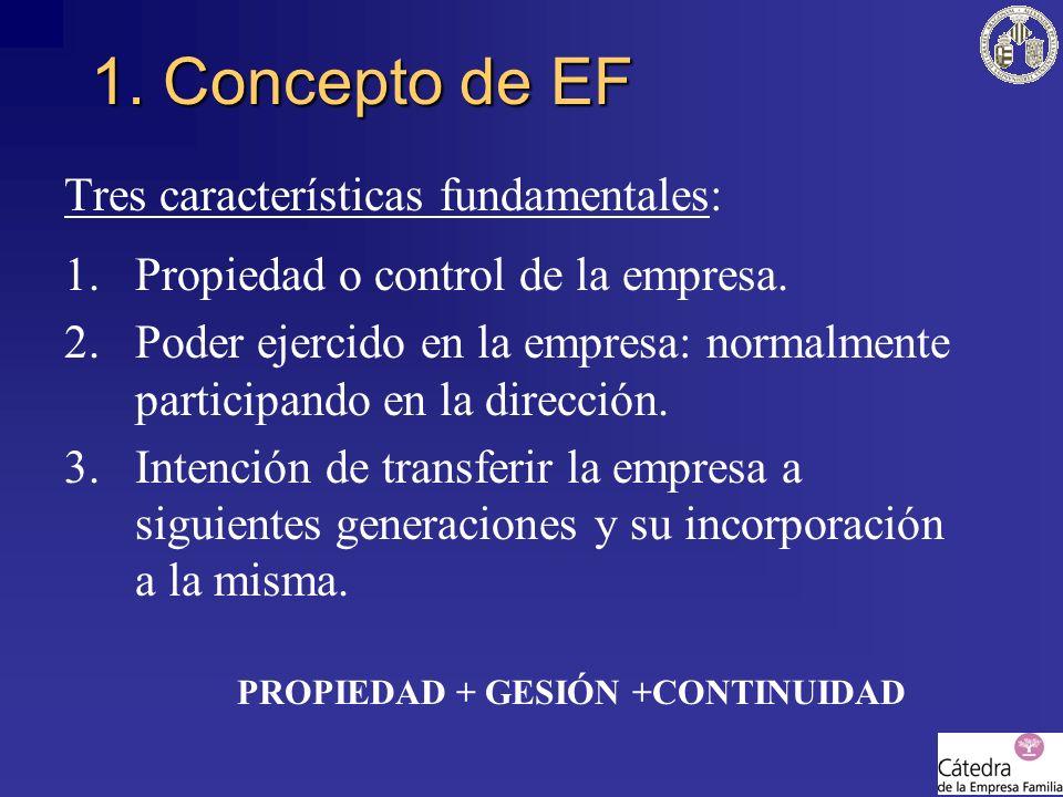 1. Concepto de EF Tres características fundamentales: 1.Propiedad o control de la empresa. 2.Poder ejercido en la empresa: normalmente participando en