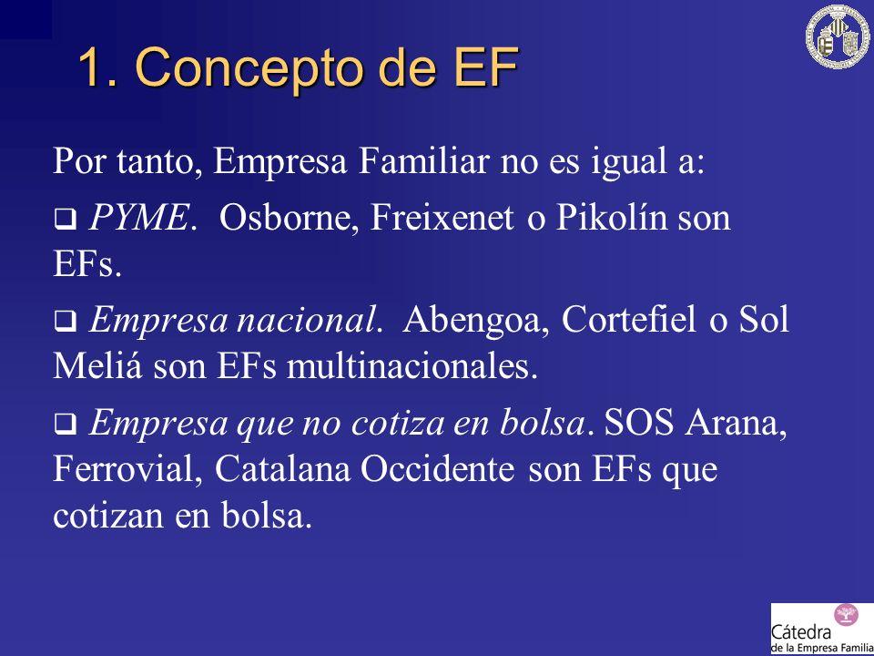 1. Concepto de EF Por tanto, Empresa Familiar no es igual a: PYME. Osborne, Freixenet o Pikolín son EFs. Empresa nacional. Abengoa, Cortefiel o Sol Me