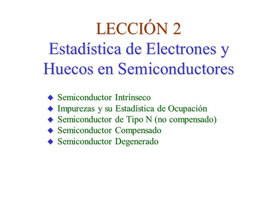 ECEC EVEV EDED E e-e = energía de repulsión entre los dos electrones Estadística de Electrones en Impurezas Se puede considerar un modelo hidrogenoide para un electrón ligado a la atracción de una impureza cargada positivamente, teniendo en cuenta que esta interacción está apantallada por la polarización del medio (constante dieléctrica relativa) El estado de energía para el segundo electrón aparecería a una energía mucho mayor, confundido con los estados de la banda de conducción.