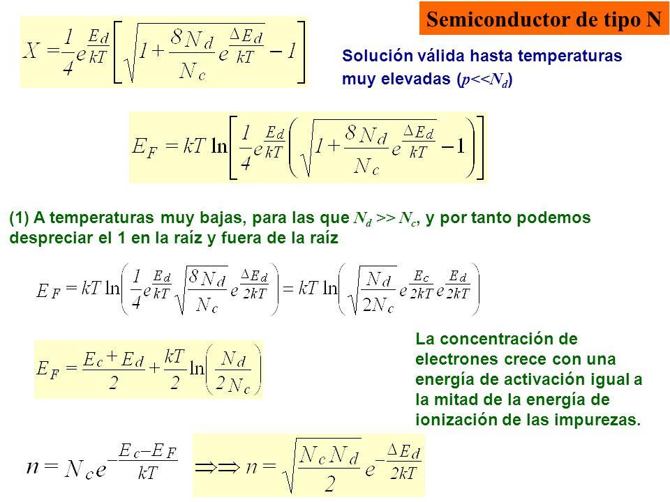 Solución válida hasta temperaturas muy elevadas ( p<<N d ) Semiconductor de tipo N (1) A temperaturas muy bajas, para las que N d >> N c, y por tanto