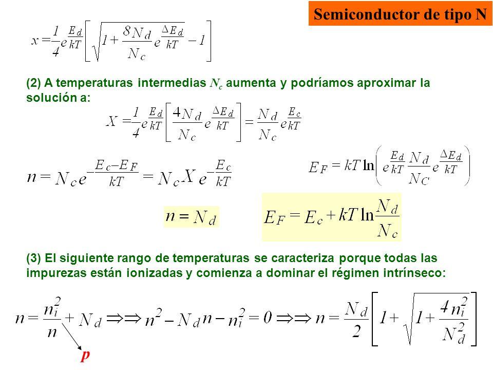 Semiconductor de tipo N (2) A temperaturas intermedias N c aumenta y podríamos aproximar la solución a: (3) El siguiente rango de temperaturas se cara