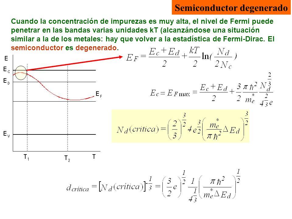 Semiconductor degenerado Cuando la concentración de impurezas es muy alta, el nivel de Fermi puede penetrar en las bandas varias unidades kT (alcanzán