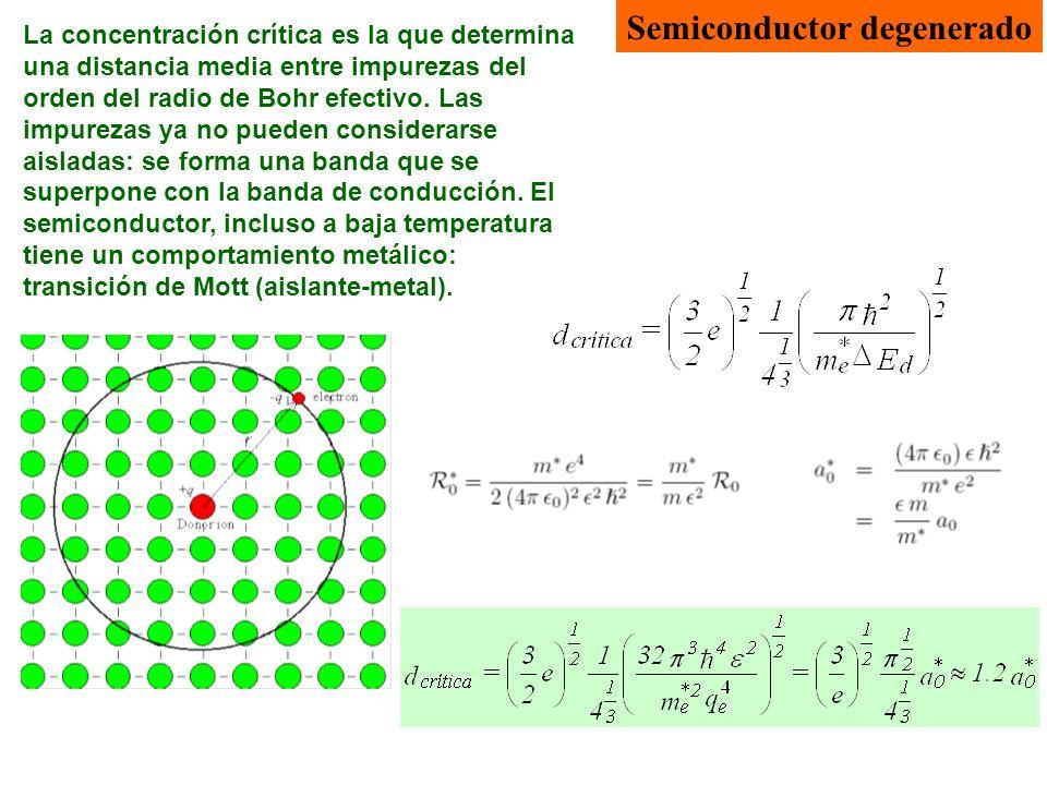 Semiconductor degenerado La concentración crítica es la que determina una distancia media entre impurezas del orden del radio de Bohr efectivo. Las im