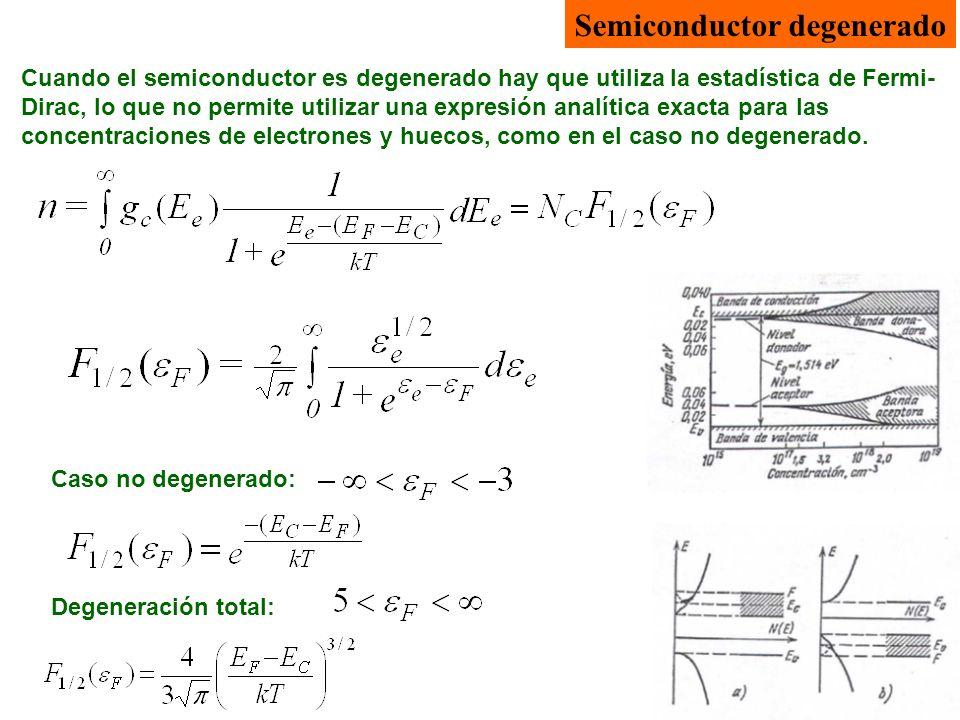 Semiconductor degenerado Cuando el semiconductor es degenerado hay que utiliza la estadística de Fermi- Dirac, lo que no permite utilizar una expresió